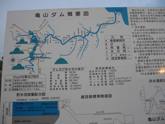 銚子電鉄・亀山ダム100.jpg